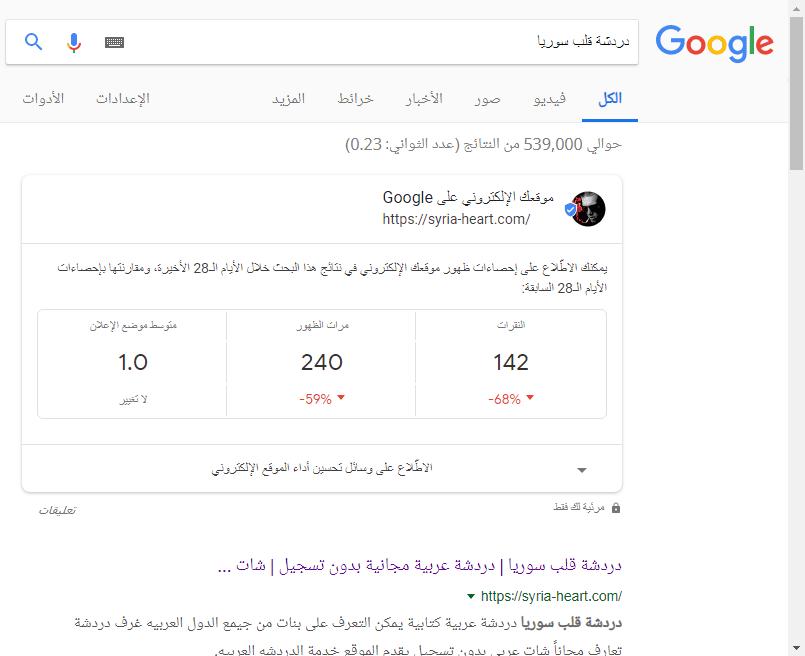 أظهار إحصائيات موقعك على جوجل Search Console